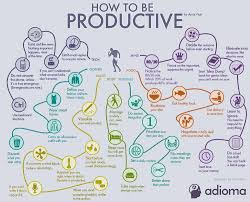 how to be productive