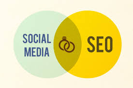 Importance of social media in SEO