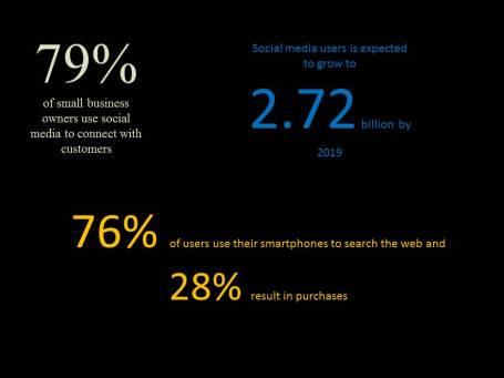 Big data marketing examples