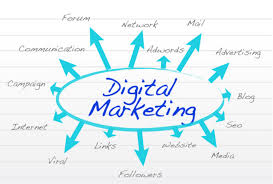 how to do digital marketing