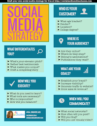 social media content strategy template