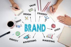 Creative ways to use social media marketing to promote brand