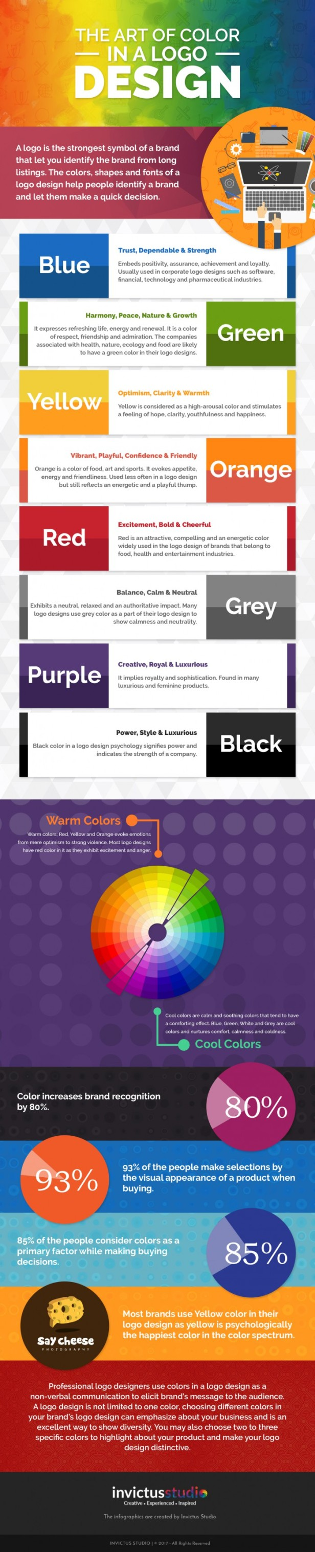 Logo colors meaning