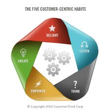 customer centric